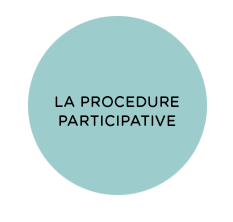 procedure-participative.png