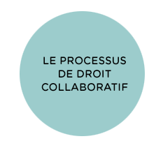 process-droit-collaboratif.png